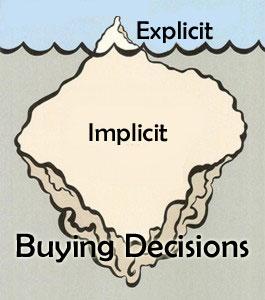 implicit-explicit