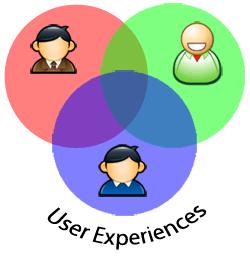 UserExperiences